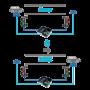 Unitate de comanda semaforizare - MOTORLINE MCS01